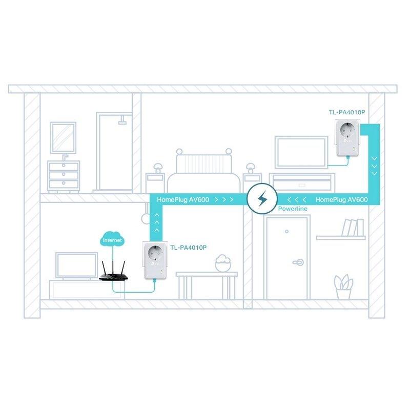 Адаптер Wi-Fi TP-Link TL-PA4010P PowerLine