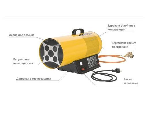 Газов нагревател Master BLP 33 M 4015601.0